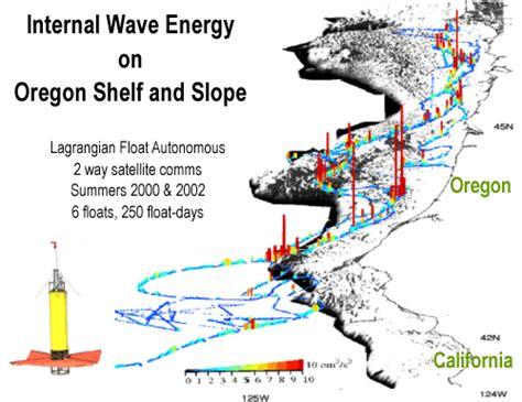 Continental Shelf Waves by Ren Chieh Lien S Home Page Apl Uw