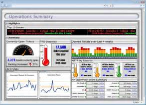 image gallery it operations dashboard