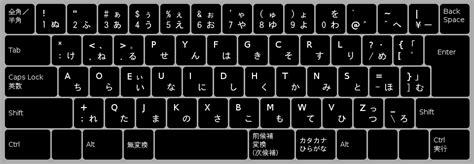 japanese keyboard layout download free dvorak jp106