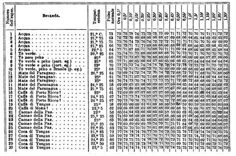 tavola dei divisori fino a 5000 tavole numeri primi fino a 5000 28 images tavole