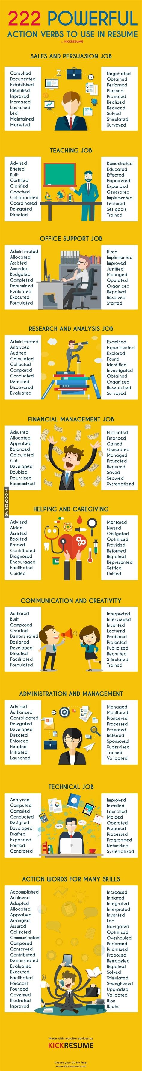 good action verbs to use on resume words for me active mes building