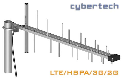 Kabel Antena Tv 20m antena lte hspa gsm atk log 9dbi cybertech
