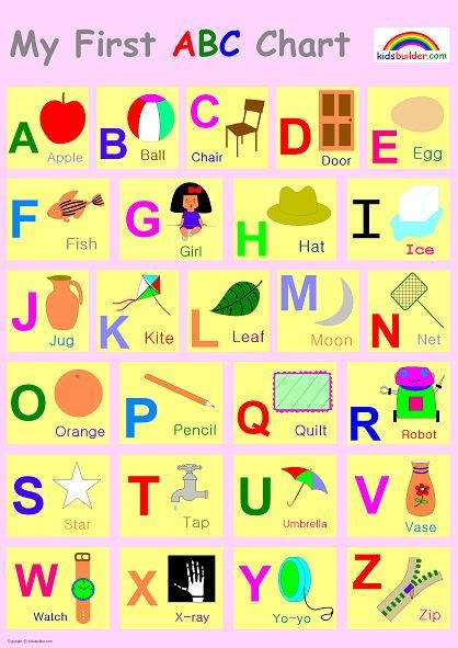 my words animals book abc s for alphabet book abc book baby book toddler book children book boys animal comics graphic color illustrations volume 1 books my abc chart uppercase abcs and 123s whee