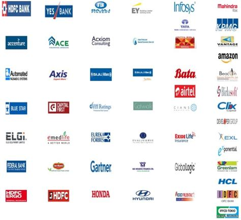 Mba Placements Average Package by Birla Institute Of Management Technology Greater Noida Bimtech