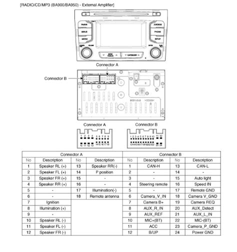 2004 kia optima radio wiring diagram 36 wiring diagram