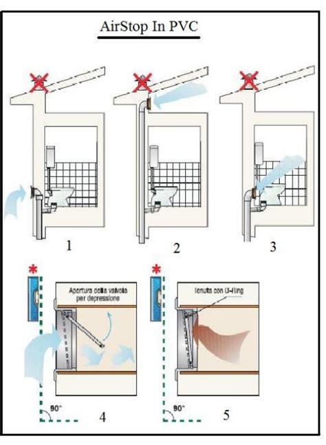 ventilazione forzata bagni ventilazione forzata bagno vnr valvola di non ritorno