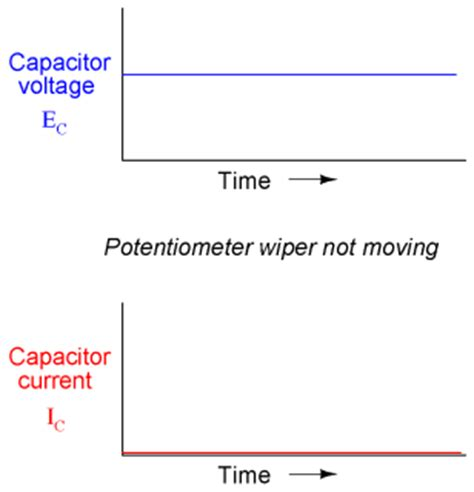 voltage across capacitor matlab voltage across capacitor equation derivation 28 images charging capacitor equation