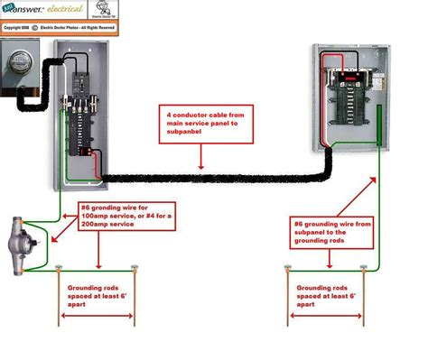 100 sub panel wiring diagram diagrams 936750 100 sub panel wiring diagram advice on installing 100 and sub panel in