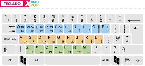 imagenes abecedario coreano idioma coreano el alfabeto y como escribir tu nombre