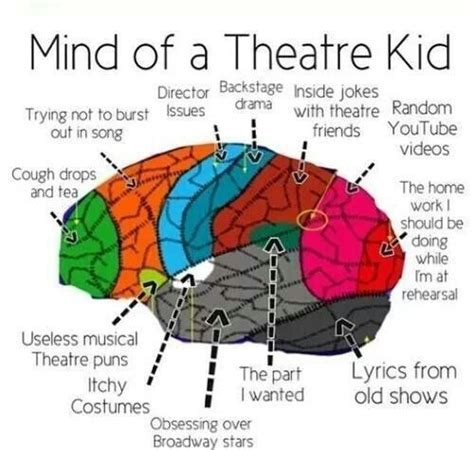 best 25 theatre quotes ideas on theater
