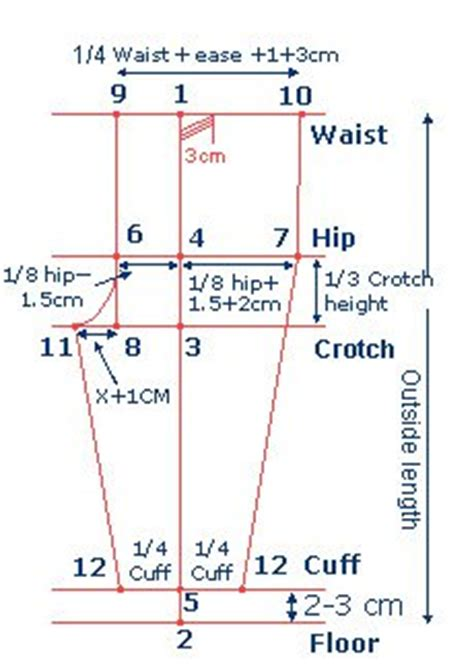 pattern drafting of short pants leena s com patternmaker tutorial web site