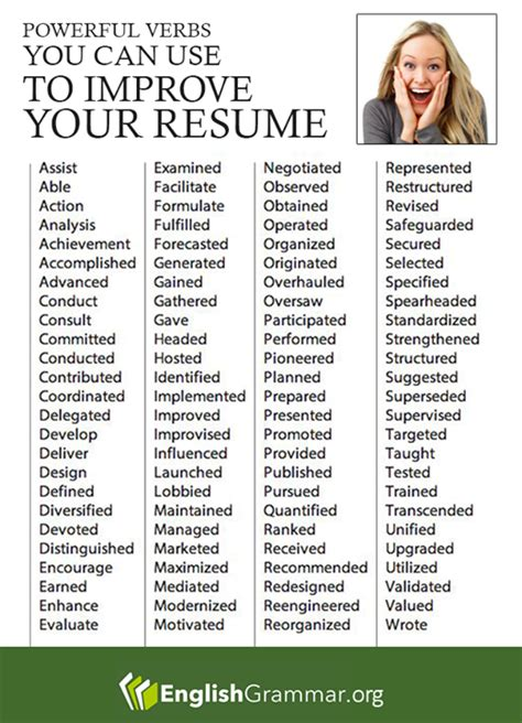 powerful resume verbs grammar powerful verbs for your resume more