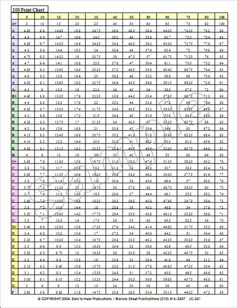 pattern grading scale grading scale chart car interior design