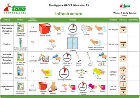 plan de nettoyage et d駸infection cuisine destockage noz industrie alimentaire