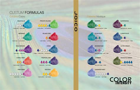 joico color chart joico vero k pak color intensity calypso colors