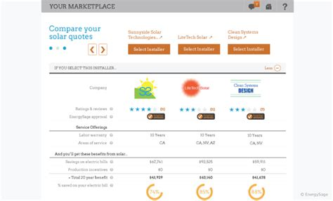 compare solar prices why you should compare solar energy quotes energysage
