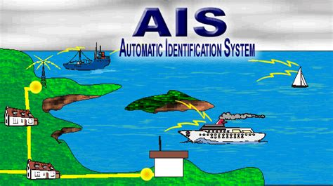 ais boat tracking river cruises ships and itineraries 2018 2019 2020