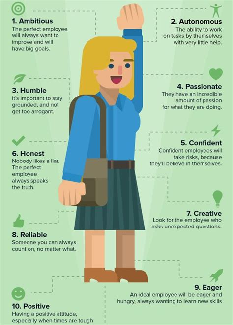 Qualities Of A Employee by The Ideal Employee Character Traits Professional