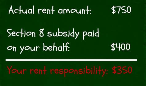 how much do you pay for section 8 housing what is section 8 apartmentguide com