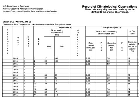 table daly city daily temperature and precipitation reports data tables