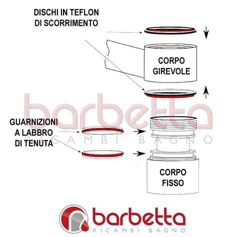 guarnizioni per rubinetti guarnizioni set per rubinetti franke tipo 460 1 750 751 150