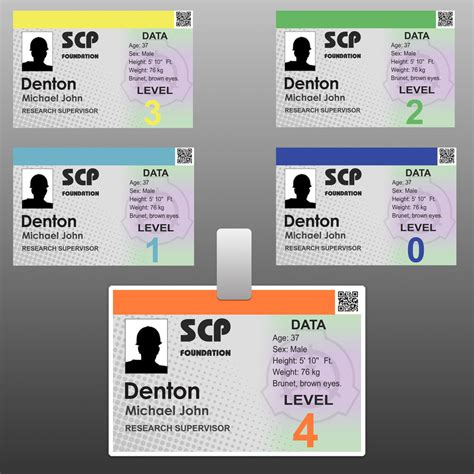 Scp Card Template by Scp Member Card By Kirillotr0n On Deviantart