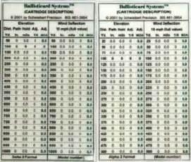 Your Home Design Ltd Reviews ballisticard 300 win mag black hills 190 gr hpbt