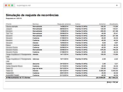reajuste 2016 alugueis indice reajuste alugueis maro abril 2016 como fazer
