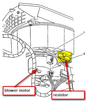 2002 buick lesabre blower motor resistor location pontiac sunfire blower motor location get free image about wiring diagram