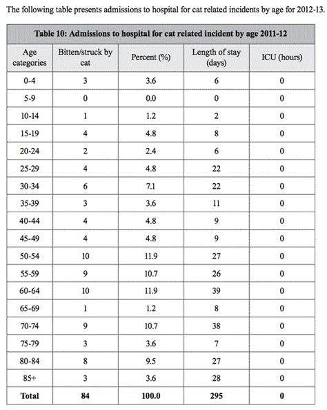 ragdoll weight average cat weight chart pictures to pin on