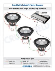 rockford wiring wizard 4 ohm speaker wiring diagram elsavadorla