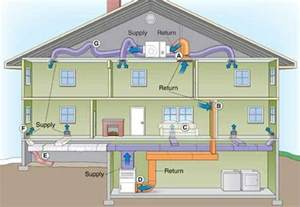 home heating sandium heating and air 09 01 2012 10 01 2012