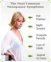 Sindroma Menopause by Menopausal Rajonivarti Lakshan Pitta Ayurveda