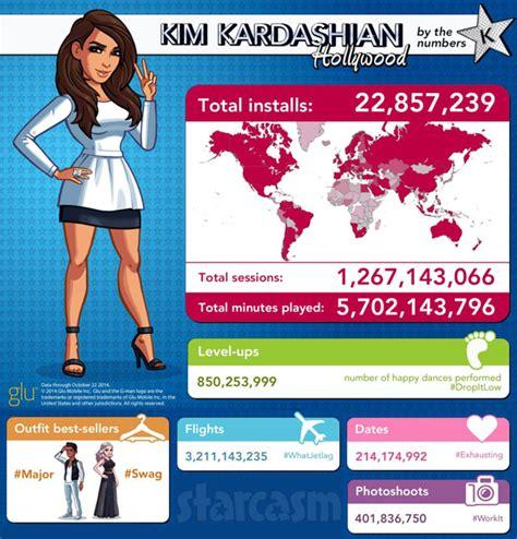 photoshoot editor app how much money has the kim kardashian hollywood app made