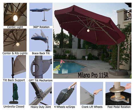 patio patio umbrella replacement parts home interior design
