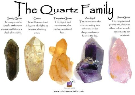 crystal healing poster sharing  perspective