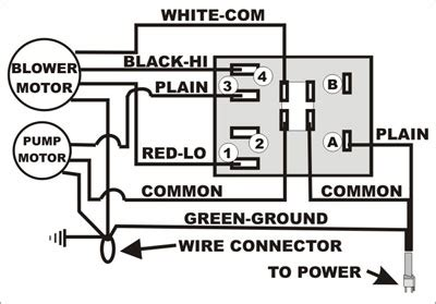 wiring diagram of evap cooler get free image about