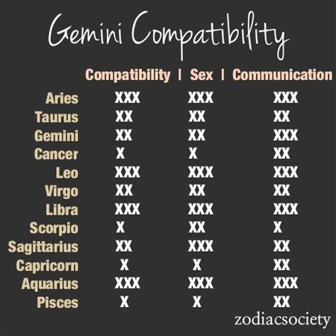 17 best images about gemini on pinterest zodiac society
