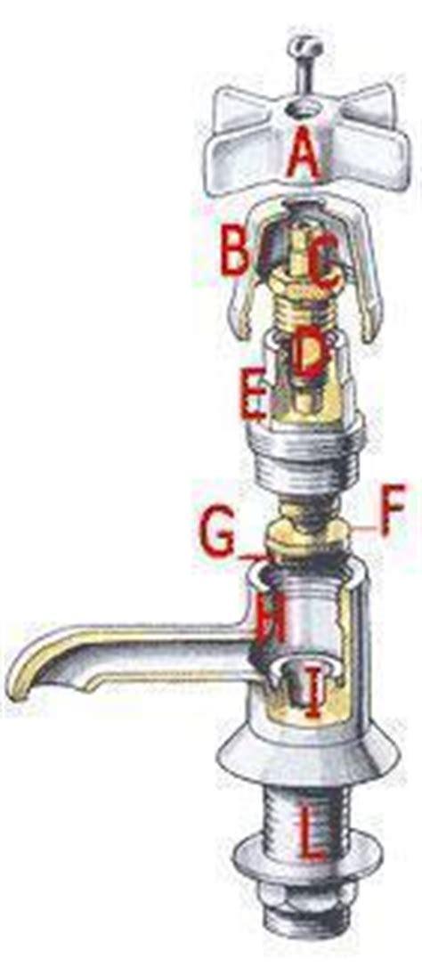 sostituzione guarnizione rubinetto sostituire la guarnizione rubinetto