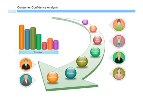 How To Create A Floor Plan In Powerpoint by Consumer Confidence Analysis Chart