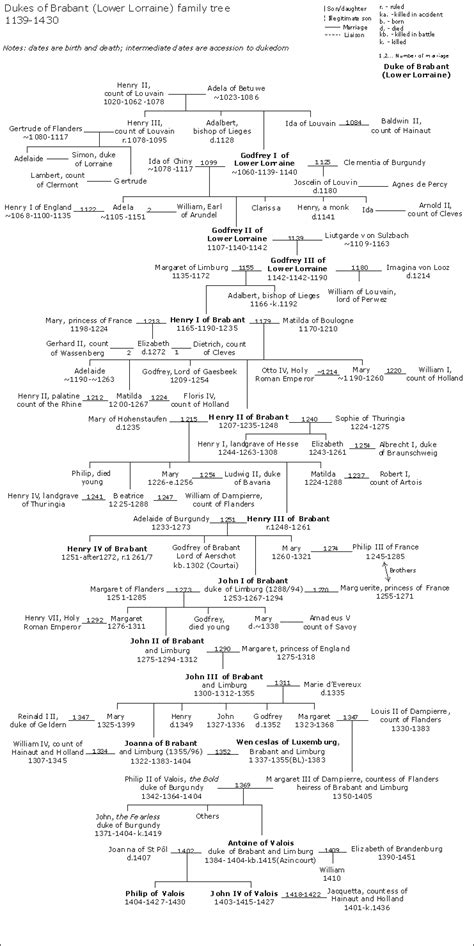ottoman emperors family tree dukes of brabant family tree the full wiki