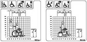 dimension fauteuil roulant fauteuil 2017