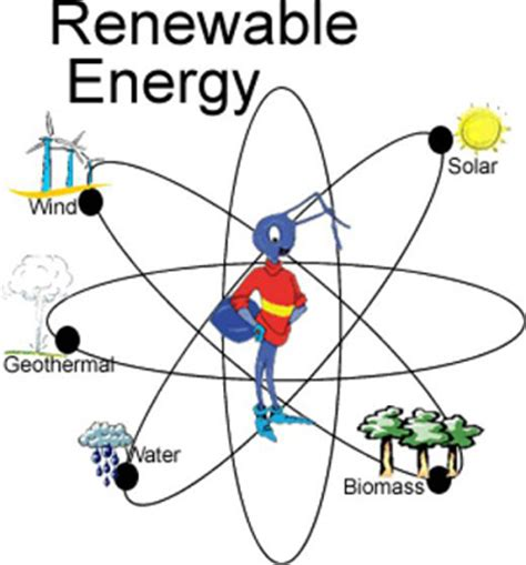 united energy solar connection form solar energy the best form of renewable energy