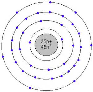 How Many Protons Does An Atom Of Bromine Untitled K12 De Us