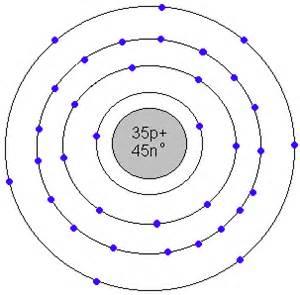 Bromine Protons Neutrons Electrons Untitled K12 De Us