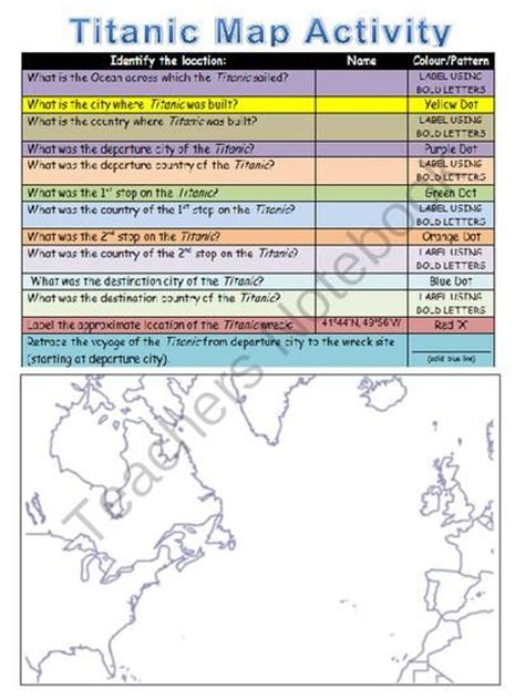 Titanic Unit Amp Lesson Plan Activities From The Classroom