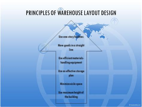 warehouse layout and design principles warehousing management ppt video online download