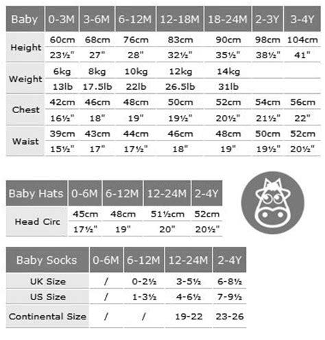 baby chest size chart knitting sewing babies clothes and clothes on