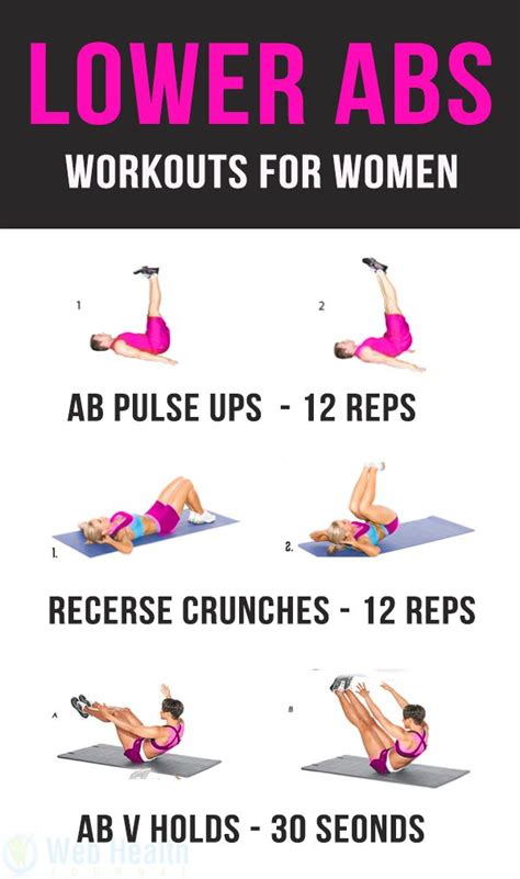 25 best ideas about lower ab workouts on
