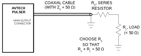 parallel resistor load what effect does impedance mismatching on high speed pulse generators